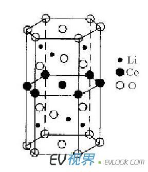 钴酸锂化学式