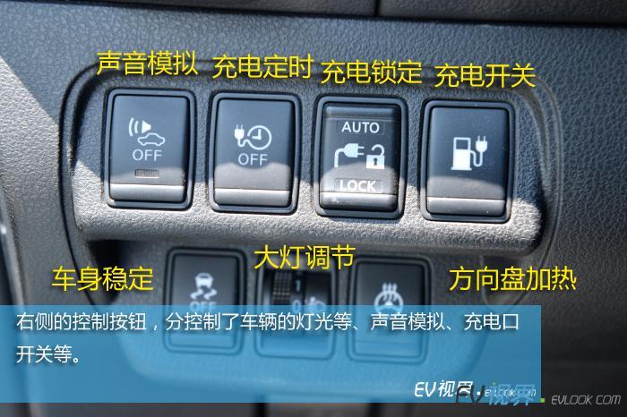 右侧的控制按钮,分控制了车辆的灯光等、声音模拟、充电口开关等。