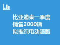 比亞迪秦一季度銷售2000輛 擬推純電動超跑