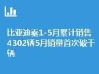 比亞迪秦1-5月累計銷售4302輛5月銷量首次破千輛
