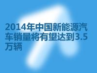 2014年中國新能源汽車銷量將有望達到3.5萬輛
