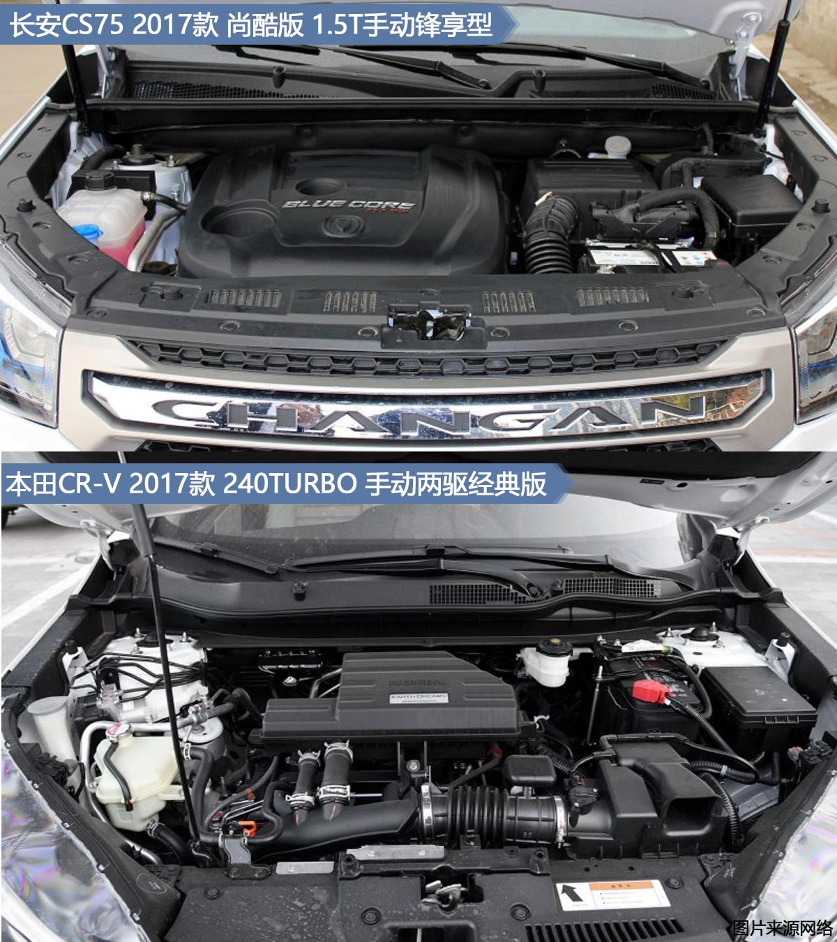 CS75和CRV发动机图.jpg