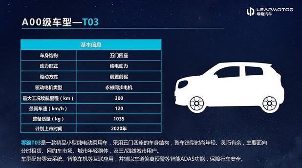 续航300km 零跑微型车T03曝光2020年上市