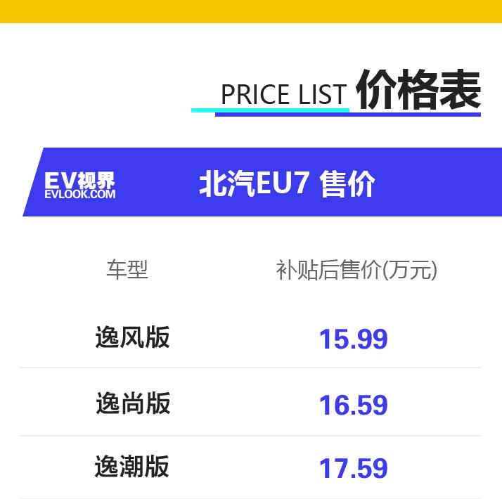 EU7售价表.jpg