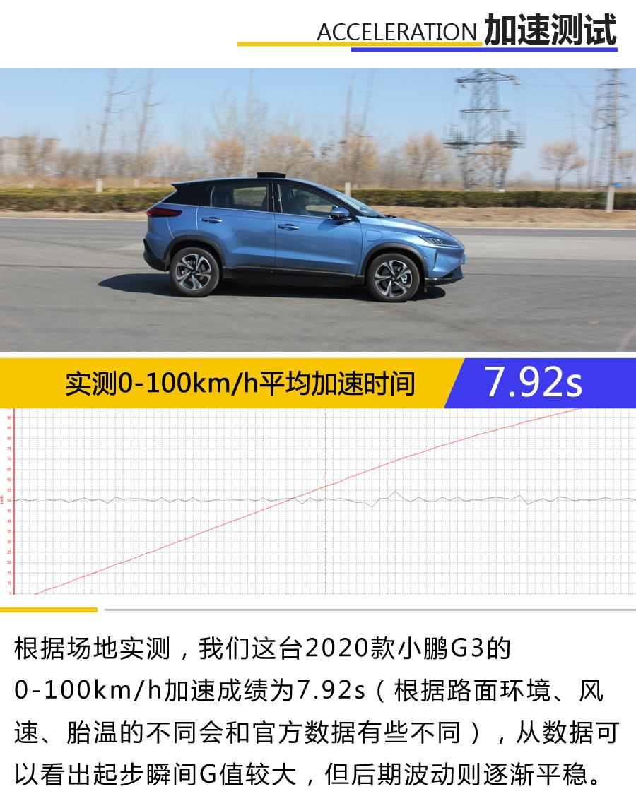 小鹏G3加速测试.png