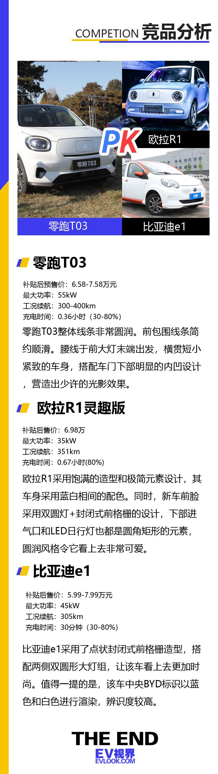 爱驰U5-竞品图.jpg
