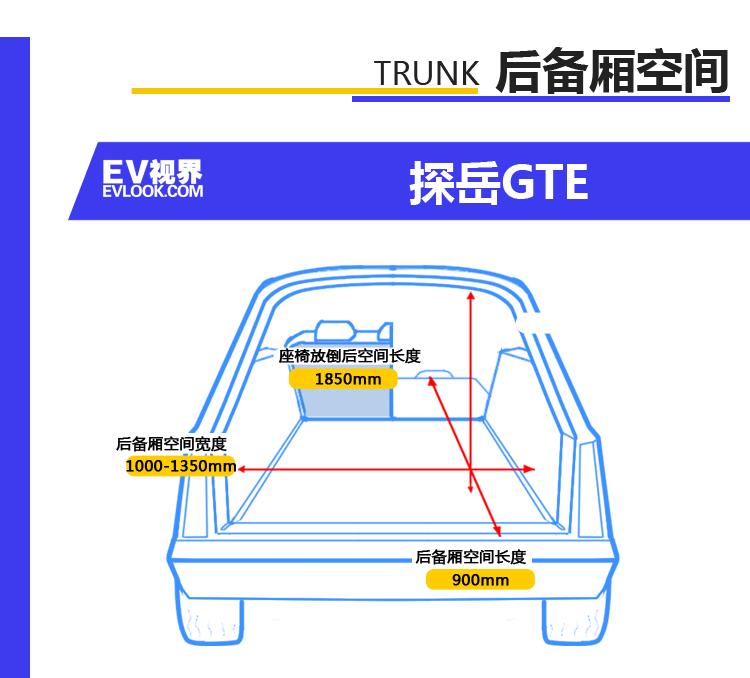探岳GTE后备箱空间.png