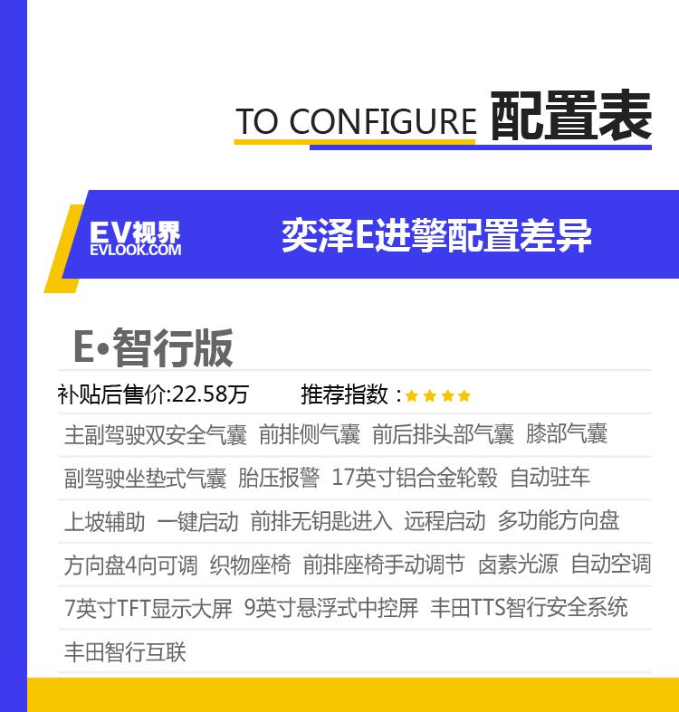 奕澤E差異配置表1.png
