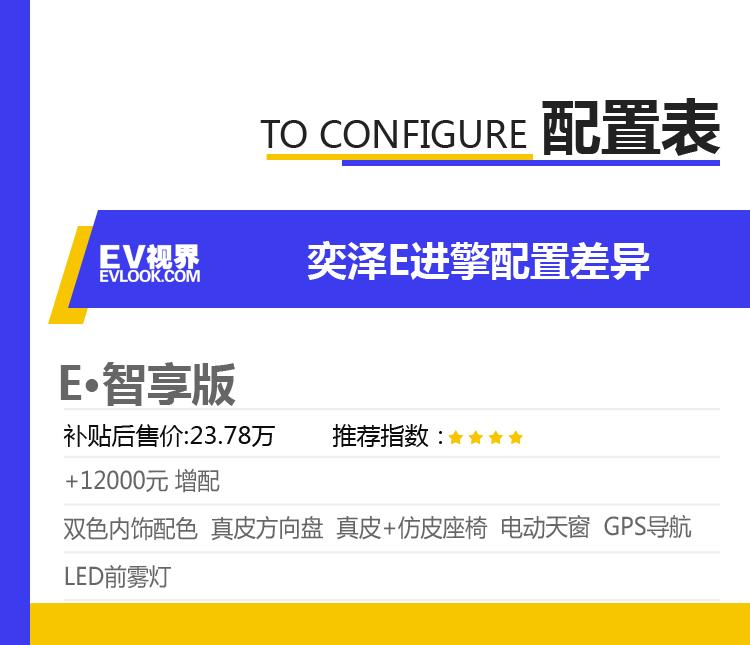 奕澤E差異配置表2.png