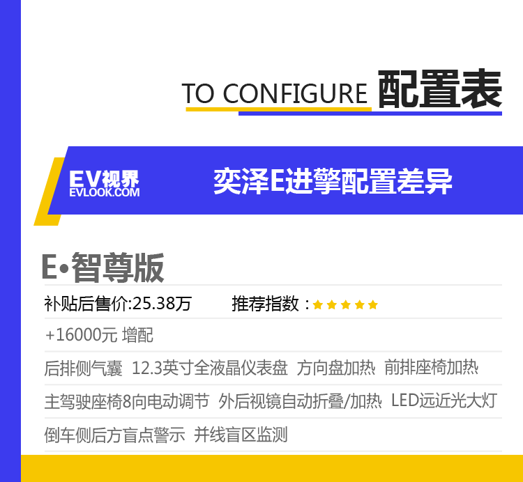 奕澤E差異配置表3.png