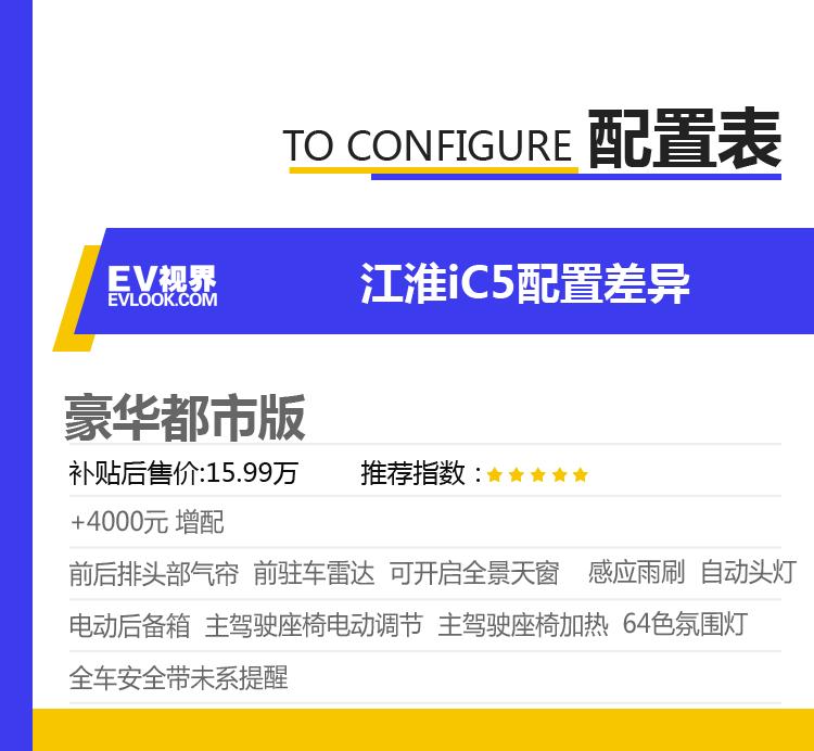 江淮iC5差異配置表2.png