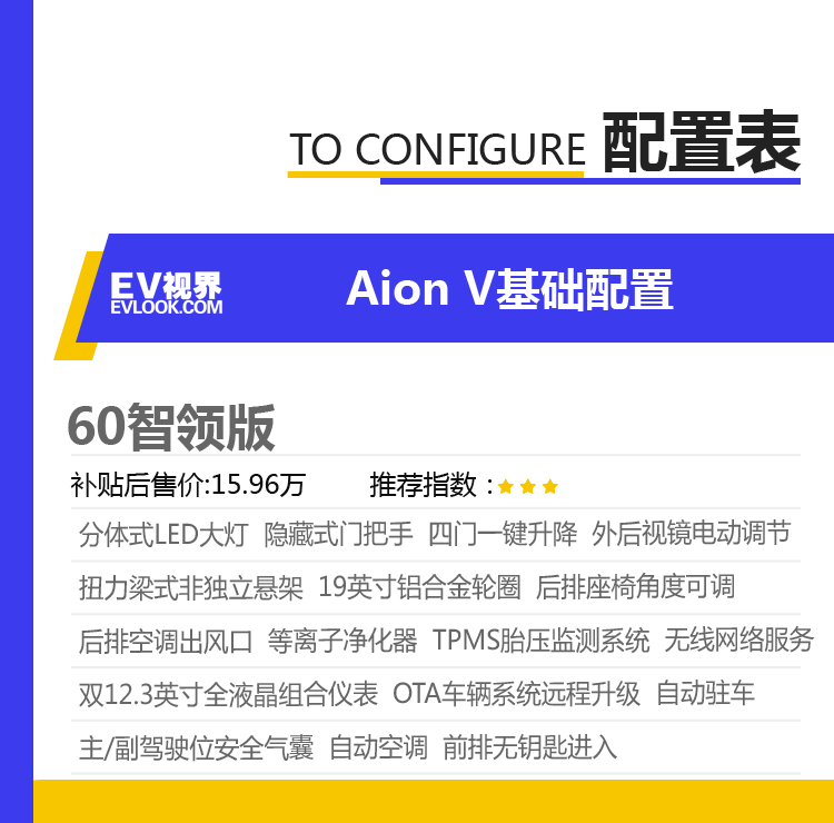 Aion-V基础配置.png