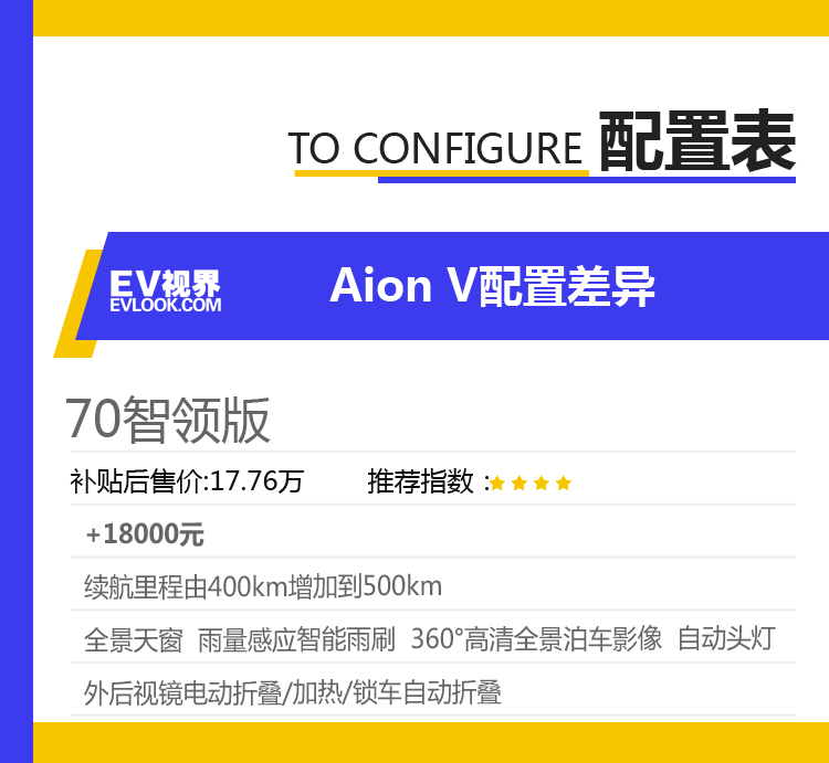 Aion-V差异配置表.png