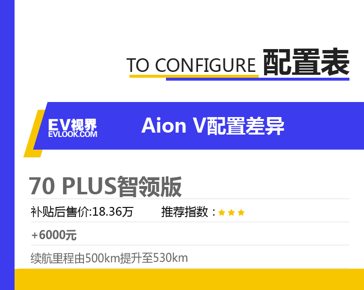 Aion-V差异配置表2.png