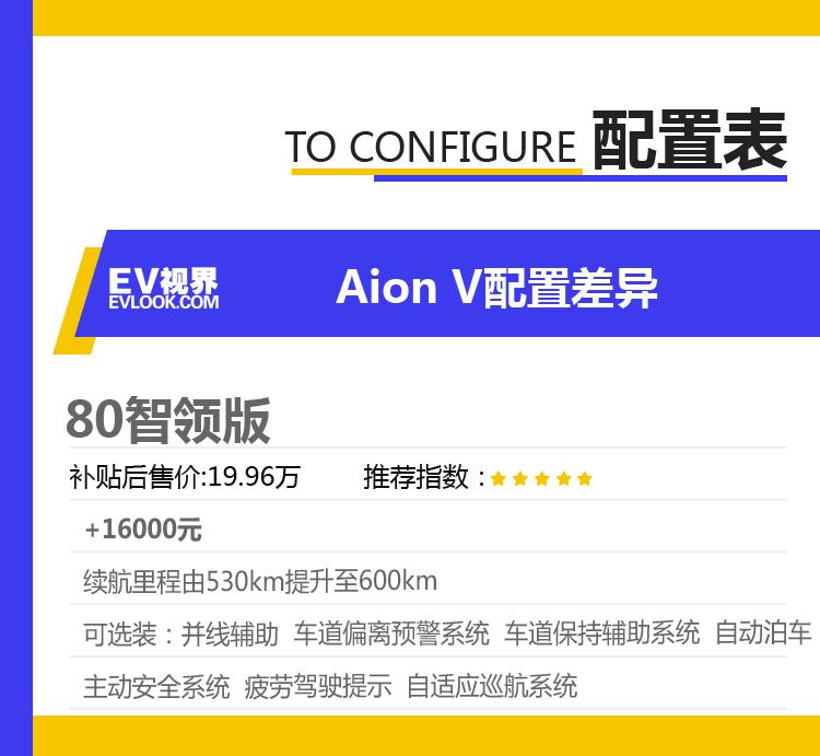 Aion-V差异配置表3.png