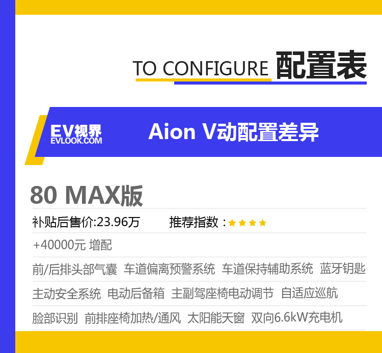 Aion-V差异配置表4.png