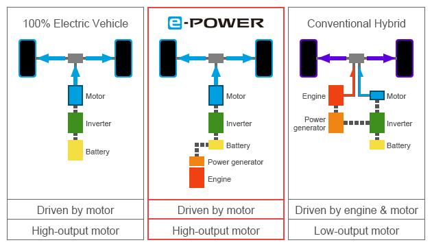 e_Power_02_en.jpg