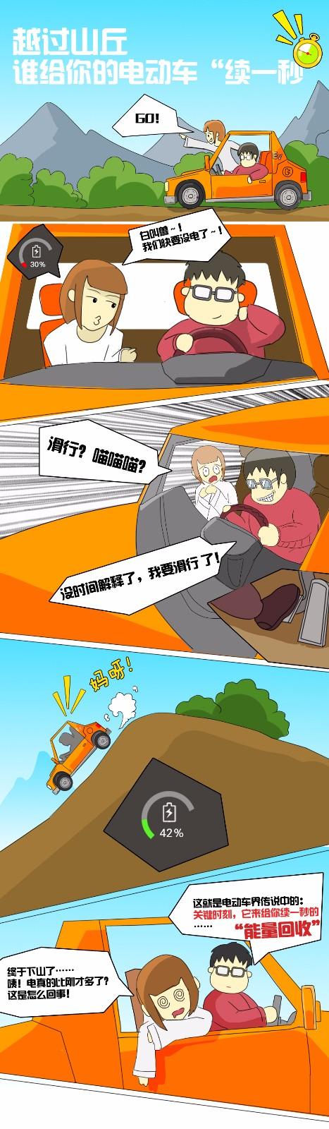動能回收修改版2.jpg