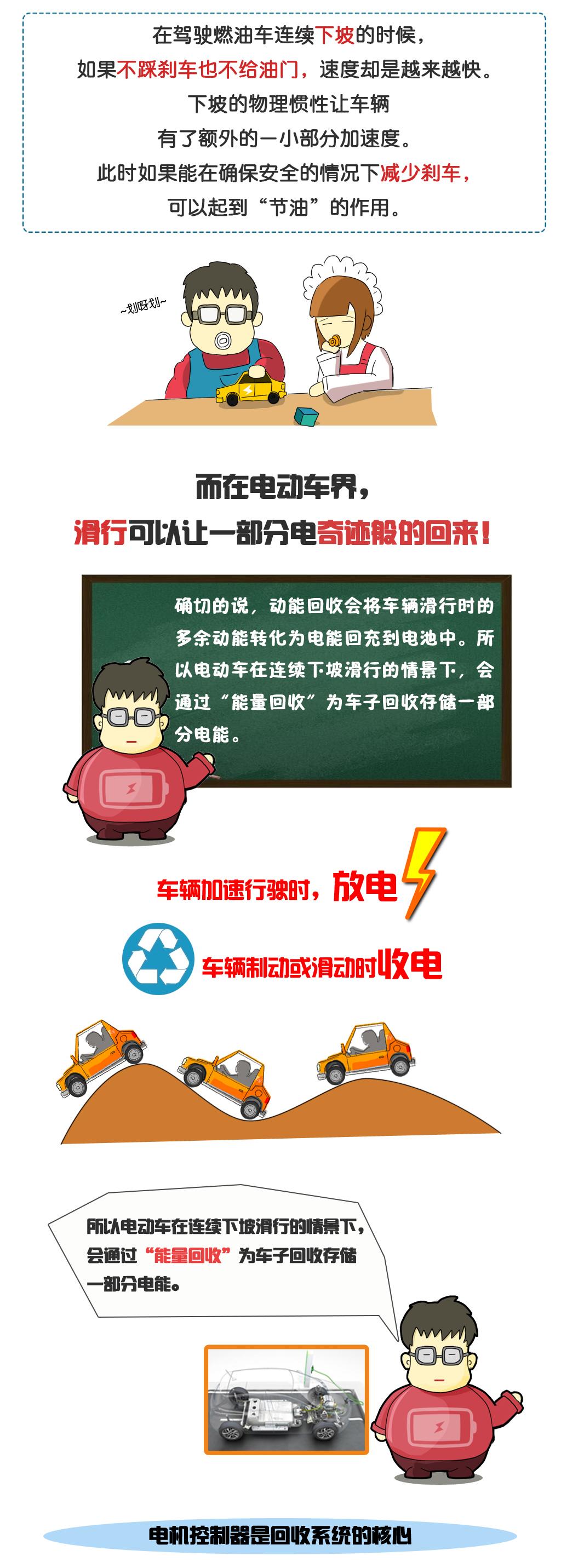 動能回收修改版2 副本 2.jpg