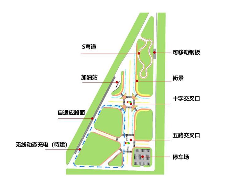 封闭测试区南区.jpg