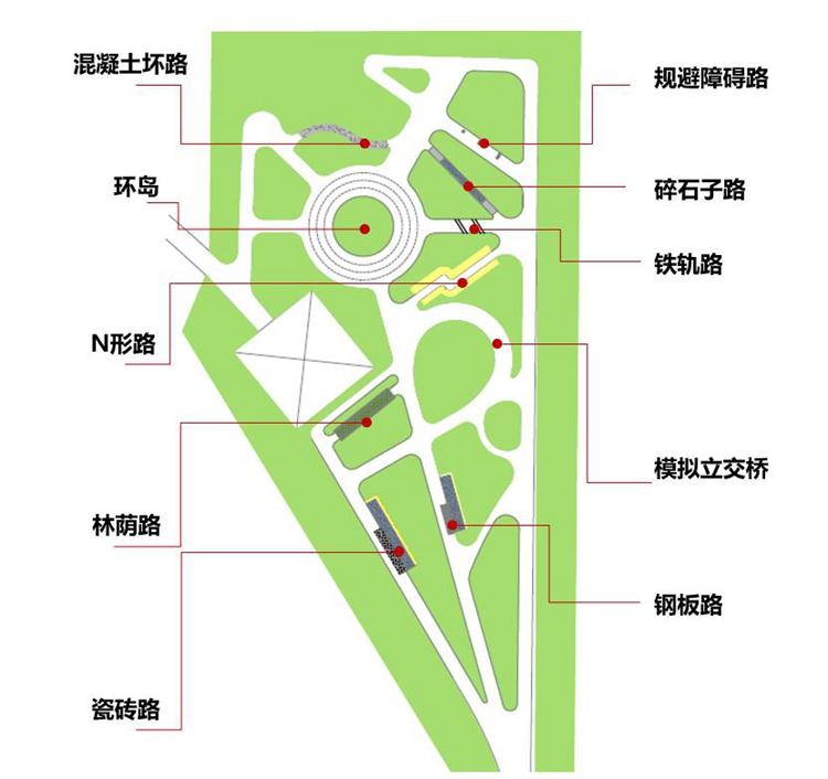 封闭测试区北区.jpg