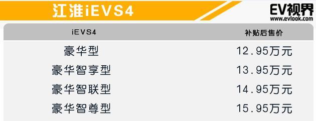 售價表iEVS4.jpg