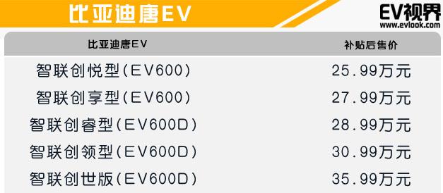 售价表唐EV.png