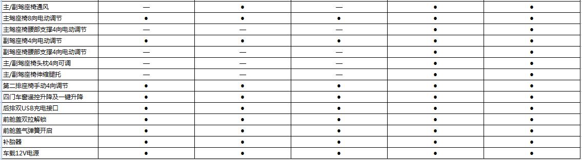 舒适配置表(2).png