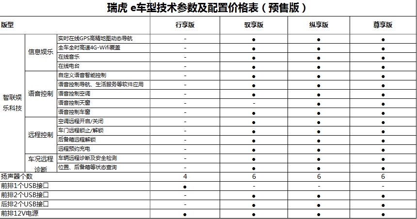 科技配置參數表2.png