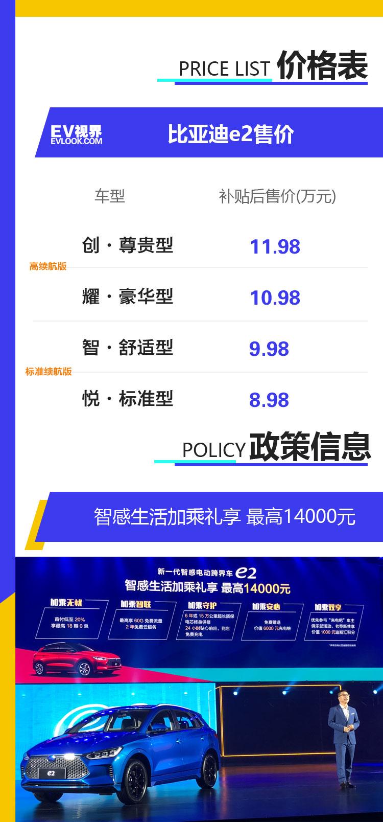 价格政策.jpg