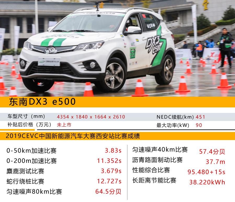 東南DX3.jpg