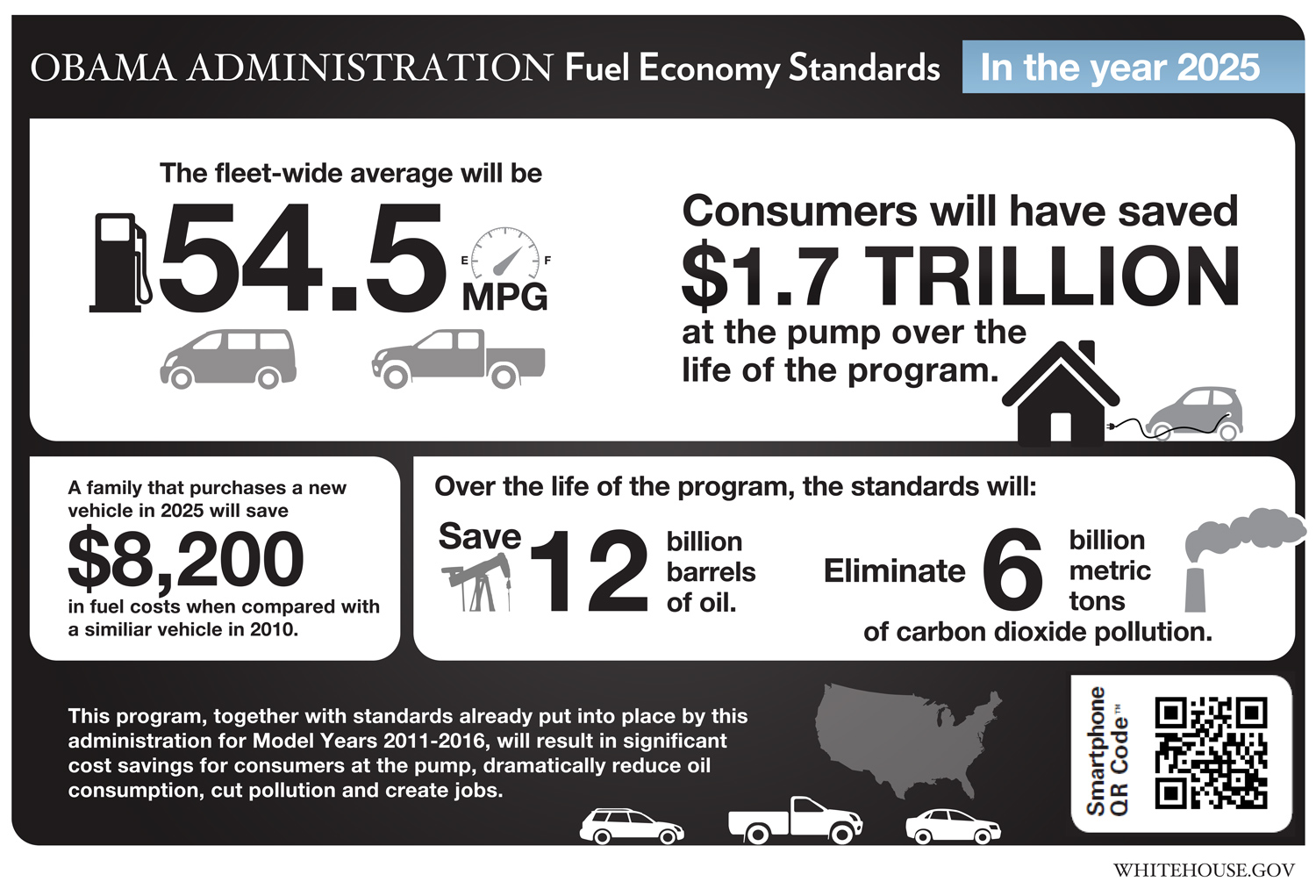 infographic_fuel_economy_standards_final_small.jpg
