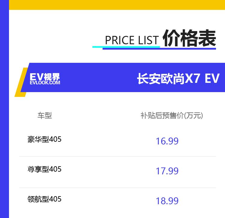 愛馳U5-售價表備選.png