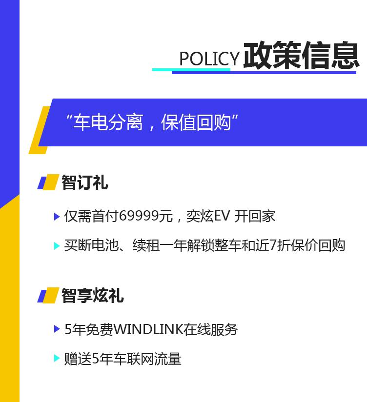 政策信息.png