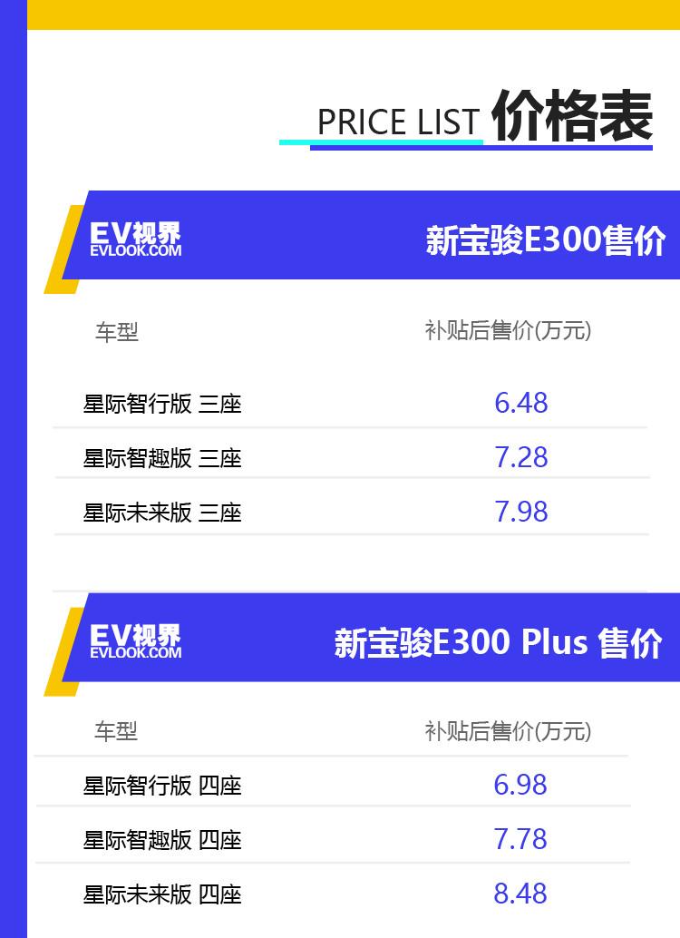 爱驰U5 售价表备选.jpg