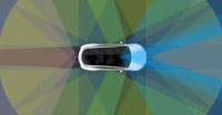 北京车展:自动驾驶为什么这样红?