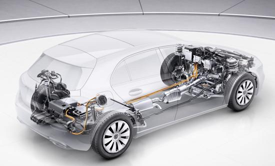 奔馳A級/B級插電式混動版新車官圖 將于年內上市