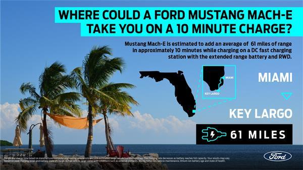 福特充電網絡效率提高30% 充電10分鐘續航增加100公里