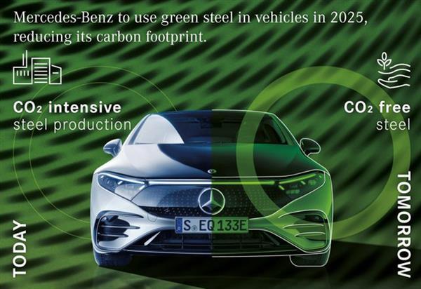 奔驰将在2025年起全面使用绿色钢材