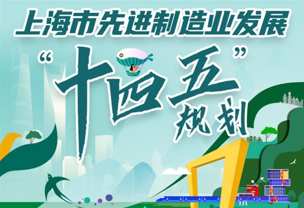 """上海""""十四五""""规划:2025年新能源车年产超120万辆"""